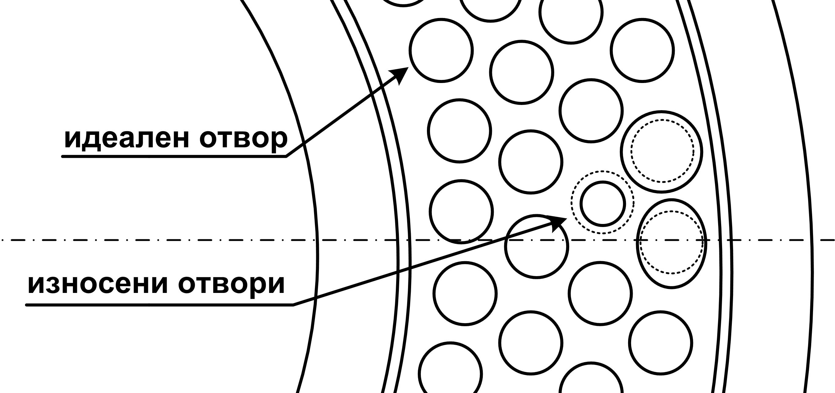 скица на износена матрица за пелети